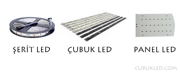 LED nedir?